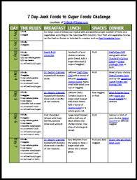 7 day challenge diet junk foodie to fat burner 1 week meal plan