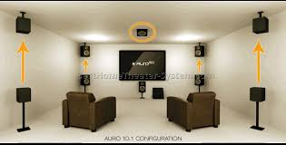 7 1 home theater speakers home theater speaker setup 7 best home theater systems home