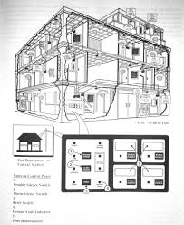 communications life safety and security systems in buildings