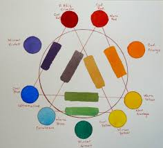 Color Wheel Home Decor Color Theory Stafford Artworks Colors That Are Opposite Each Other