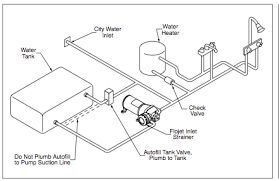 plumbing u2013 airstream trailer complete renovation
