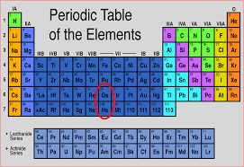 Periods Of The Periodic Table Old Saybrook Public Schools The Periodic Table