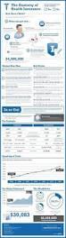 cv examples resume sample free sample accounting resume