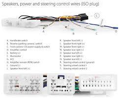 wiring diagram toyota estima radio wiring diagram toyota u201a radio