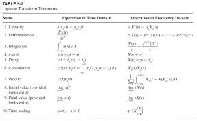 ee315 probabilistic methods in electrical engineering