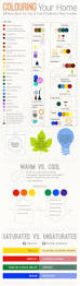 128 best for the home images on pinterest for the home energy