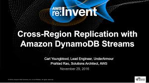 amazon dynamodb developer resources u2013 aws