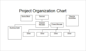Organization Flow Chart Template Excel 11 Powerpoint Chart Template Free Sle Exle Format