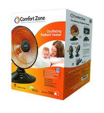 Comfort Zone Heater Fan Comfort Zone 1 000 Watt Portable Radiant Dish Heater At Menards