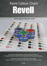 revell model master paint chart paint colour chart revell 12mm