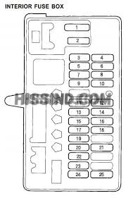 1992 1997 honda civic del sol fuse box diagram