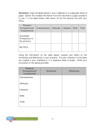 don39ts for cover letter free advice on writing a cv sample cv of
