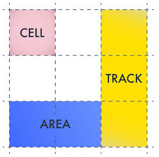 grid layout how to introducing the css grid layout sitepoint