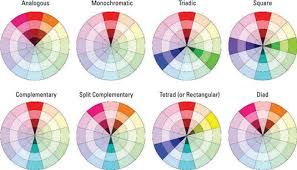 color wheel schemes choosing colors for your blog site dummies