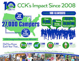 toyota motor manufacturing kentucky wikipedia the center for courageous kids a non profit serving children