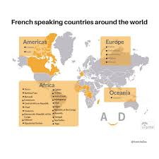French Language Countries - varieties of french around the world