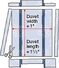 How To Make Duvet Covers Duvet Cover Sewing Pattern