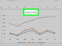 How To Create A Spreadsheet In Word 2 Easy Ways To Make A Line Graph In Microsoft Excel