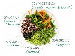 macrobiotic diet balancing the yin u0026 yang women fitness