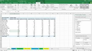 before you create a pivot table it is important to create a pivottable to analyze worksheet data office support