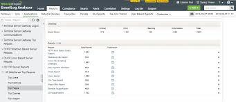 http access log analyzer application log management tool