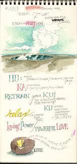 Hawaii travel security images Best 25 hawaii language ideas hawaiian phrases jpg