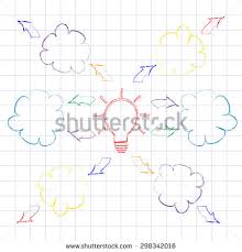 mind mapping sketch style drawing pencil stock vector 298342016