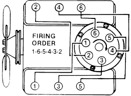 what is the firing order for a 4 3l v6 chevy motor updated 2017