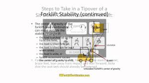 Forklift Operator Certification Card Template Free Forklift Certification License Training Youtube