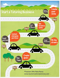 example of resume of a teacher promoting your small business with infographics 4 great examples tutoringbusiness infographic