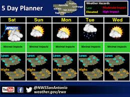 ttr weekend weather thanksgiving week outlook thunder radio