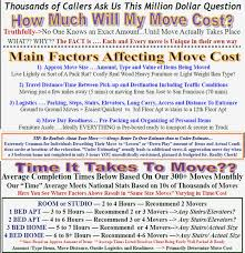 cost to move 2 bedroom apartment emejing average moving costs 2 bedroom apartment contemporary