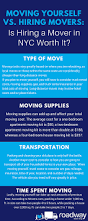 moving yourself vs hiring movers nyc movers roadway moving