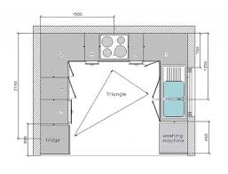 collection best kitchen layout plans photos free home designs