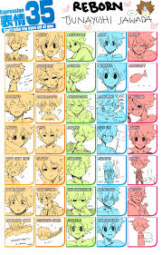 Expressions Meme - meme with tsuna by tokoco on deviantart