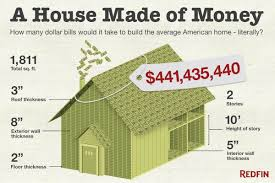 cost of a house made of money try 441 million nbc news