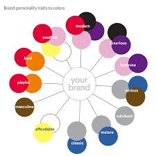 12 website color schemes that convert 99designs blog