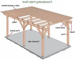 Free Standing Patio Cover Ideas Patio Cover Plans Free Patio Cover Plans Build Your Patio Cover Or