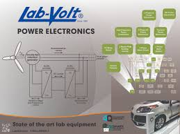 labvolt series by festo didactic power electronics training