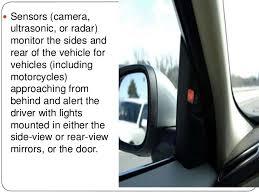 Remove Blind Spot Mirror Blind Spot Ppt