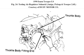 What Is A Map Sensor 1990 Isuzu Trooper Ii 2 6 That Won U0027t Idel Until It Warms Up