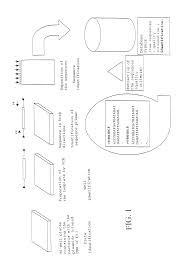 patent us7910329 chlamydia trachomatis genomic sequence and