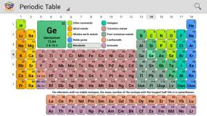 Periodic Table Test 5 Periodic Table Of Elements Learning Apps For Android