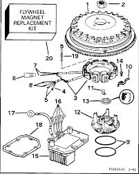 alternator kit 35 apm 120 130 125e 140 electrical 1996