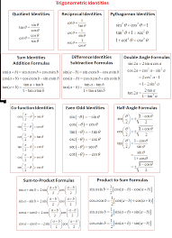 Sin Cos Tan Worksheet Trigonometric Identities Solutions Examples Videos