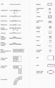 Design My Own Floor Plan For Free Complete Make Your Own Blueprint Tutorial For Those Designing