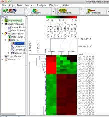 Assembly Row Map Navigating Trinity De Features Using Tm4 Mev Trinityrnaseq