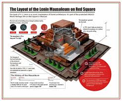 mausoleum prices moscow guide the lenin mausoleum guys guides in