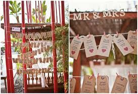 wedding plans and ideas top tips table plans table plans wedding and wedding venues