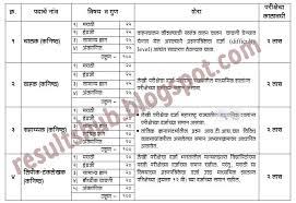 net paper pattern 2015 msrtc 2015 2016 recruitment paper pattern sle paper download